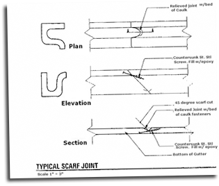 Typical Scarf Joint Diagram