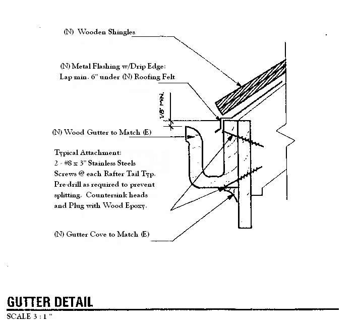 Index Of Images Gutters