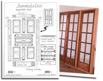 The anatomy of a door (by Dan Brett) and some multi pane French doors